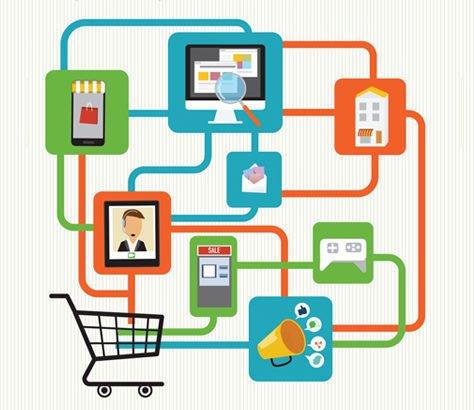 omnichannel retail-canali per vendere