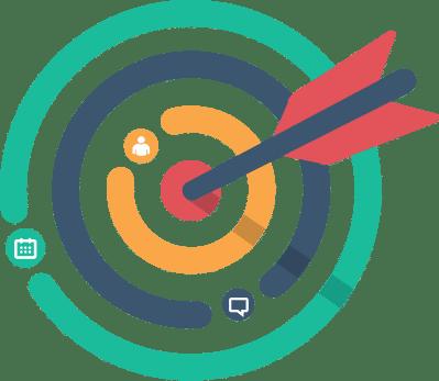 progettazione di un sito Internet individuazione target