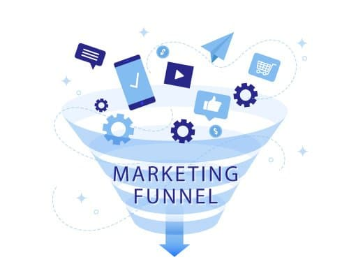 Funnel di marketing