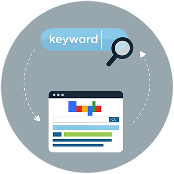 keyword posizionamento google serp